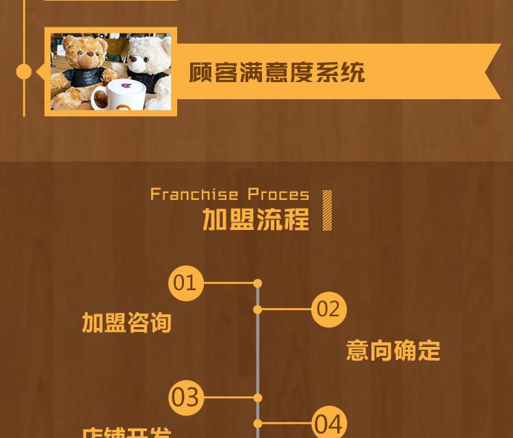 zoo-coffee微信适配图_08.jpg