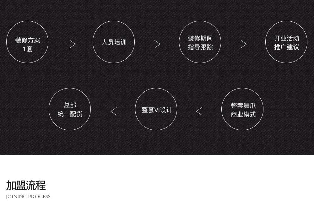 舞爪-PC专题_09.jpg