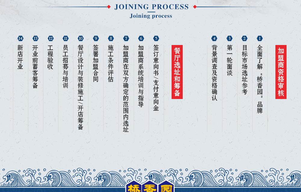 桥香园专题-PC-02_12.jpg