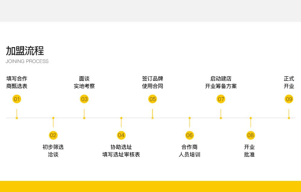 三顾冒菜-PC专题_09.jpg
